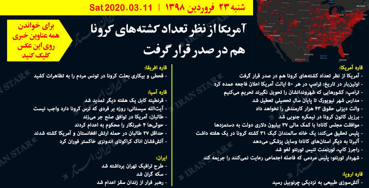 روز-11-04-2020-اخبار-کامل-جهان-ایرانیان-کانادا