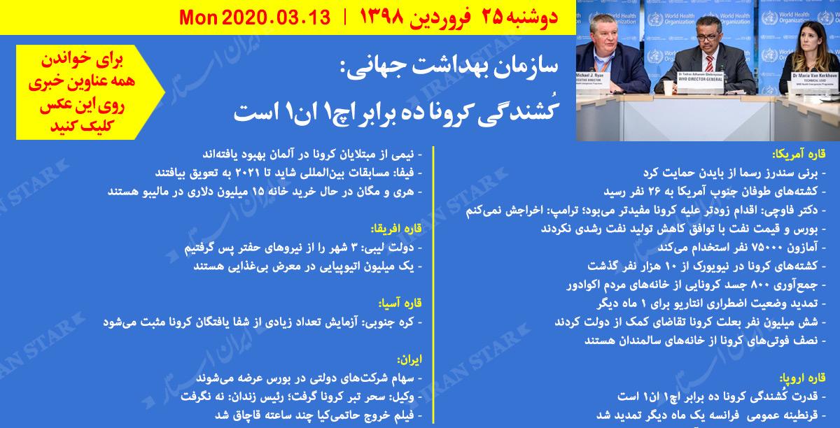 روز-13-04-2020-اخبار-کامل-جهان-ایرانیان-کانادا