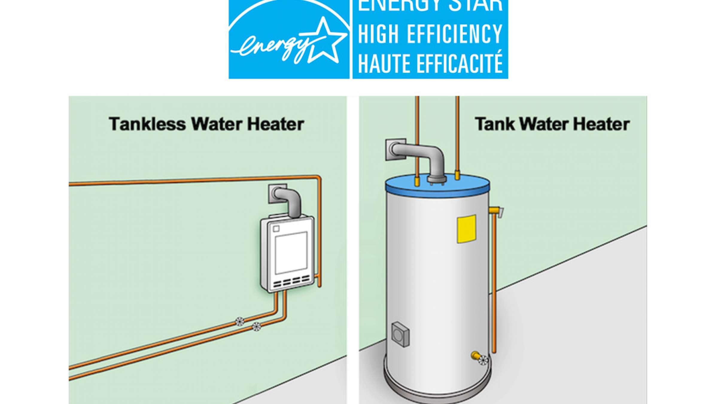 آبگرمکنها-و-برچسب-انرژی-پیمان-خانه