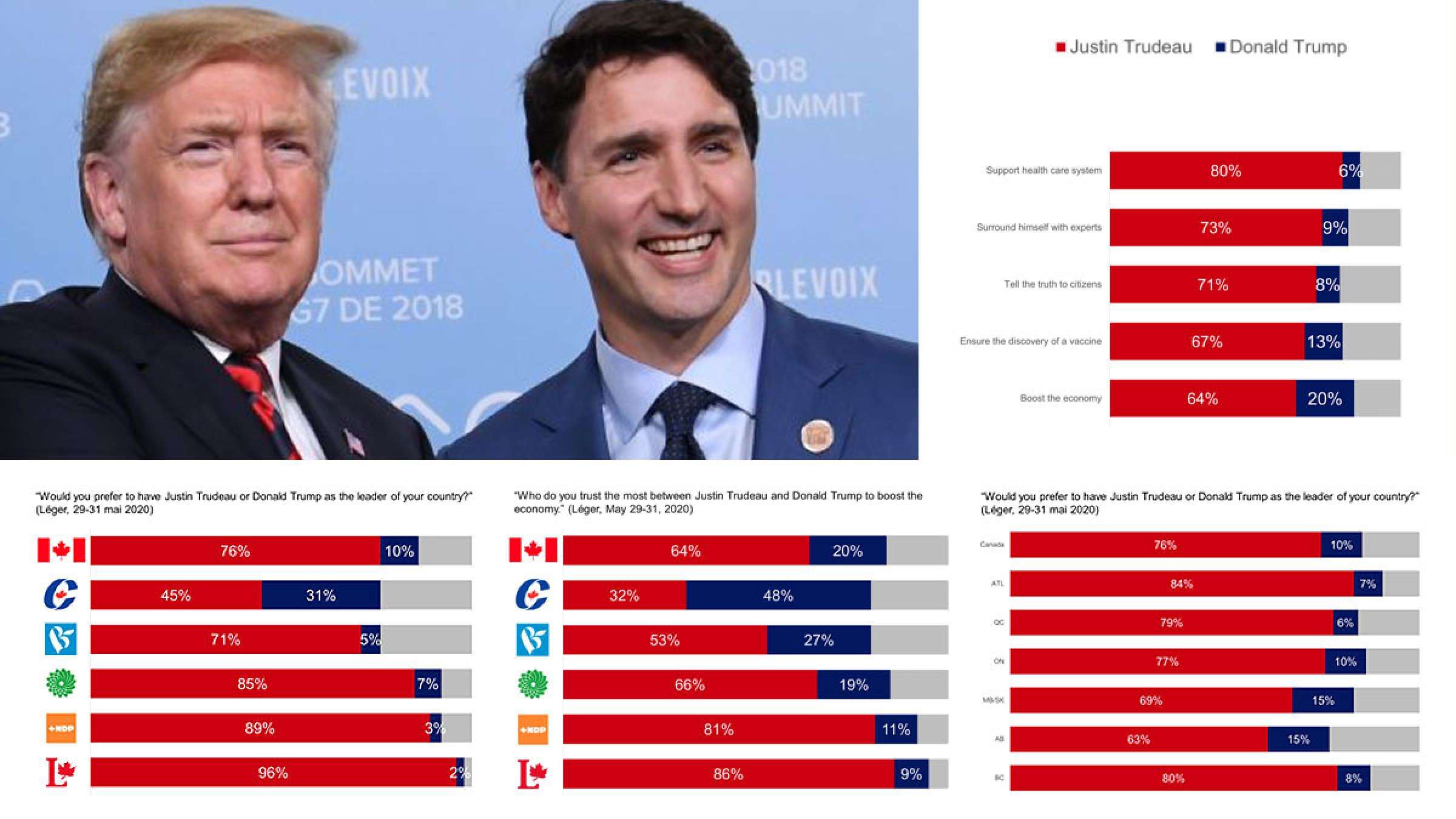 اخبار-کانادا-طرفداران-کانادایی-ترامپ-چه-کسانی-هستند