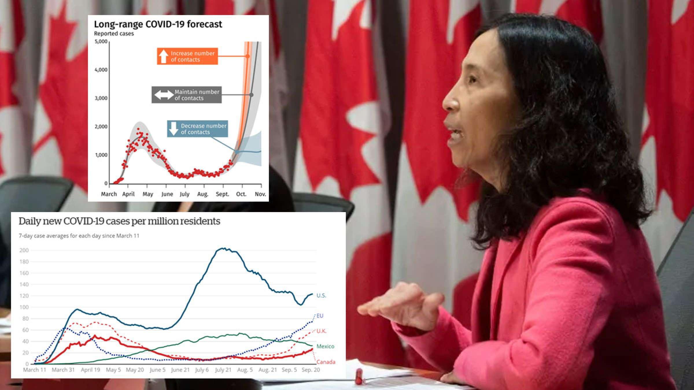 اخبار-کانادا-هشدار-پزشکان-کانادا-رعایت-نکنید-موج-دوم-و-بسته-شدن-خواهد-آمد-ترودو-فردا-سخنرانی-می-کند