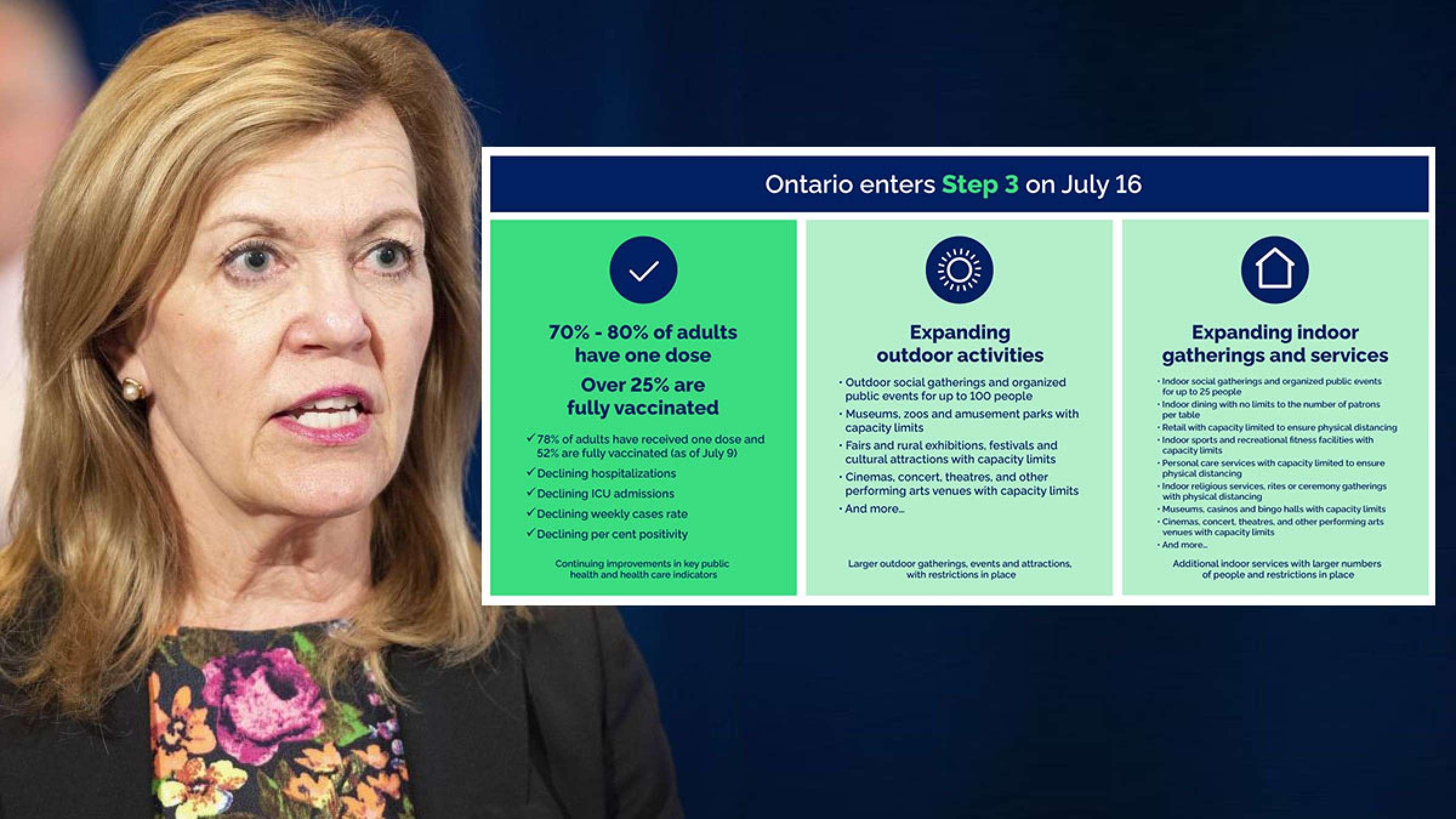 خبر-تورنتو-بازگشایی-مرحله-سوم-انتاریو-از-امروز-دقیقا-چیست