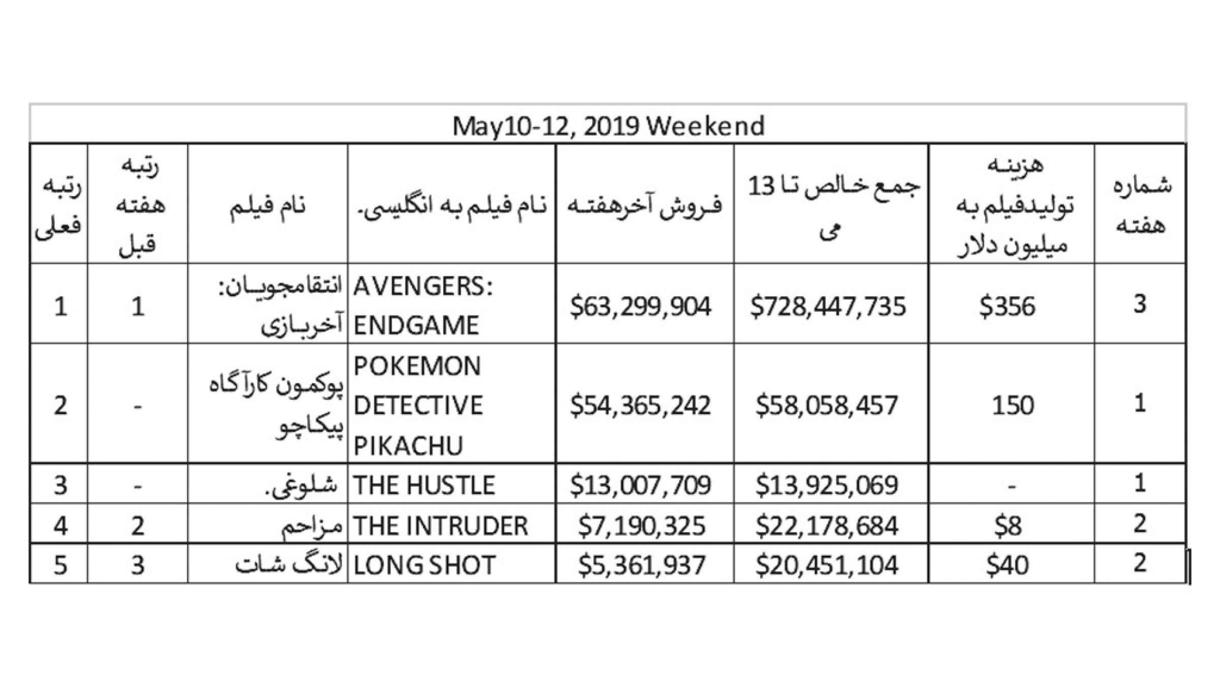 Cinema-Nazemzadeh-film-may-35