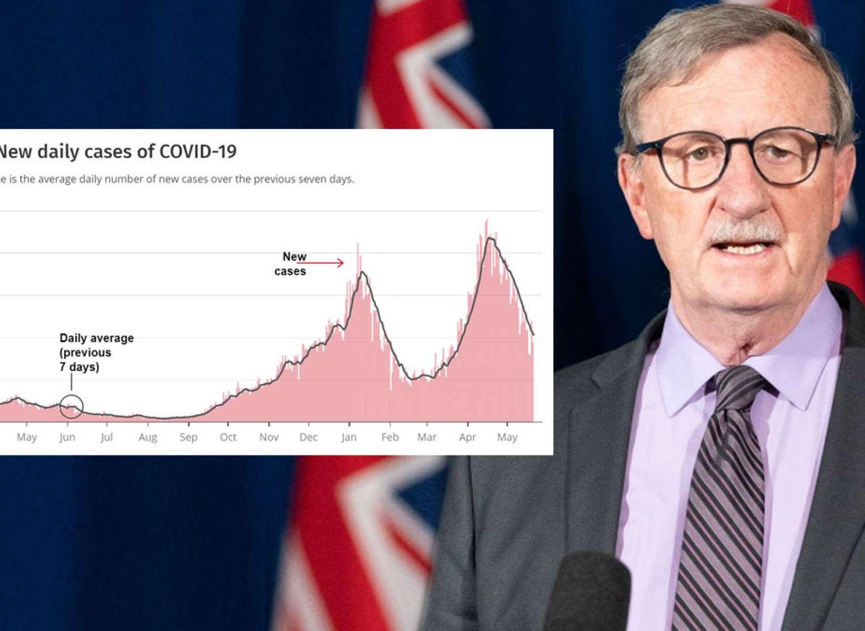 اخبار-تورنتو-انتاریو-از-این-هفته-هم-۱۲-سال-و-بالاتر-را-واکسن-می-زنیم-و-هم-دوز-دوم-آسترازنکا-را