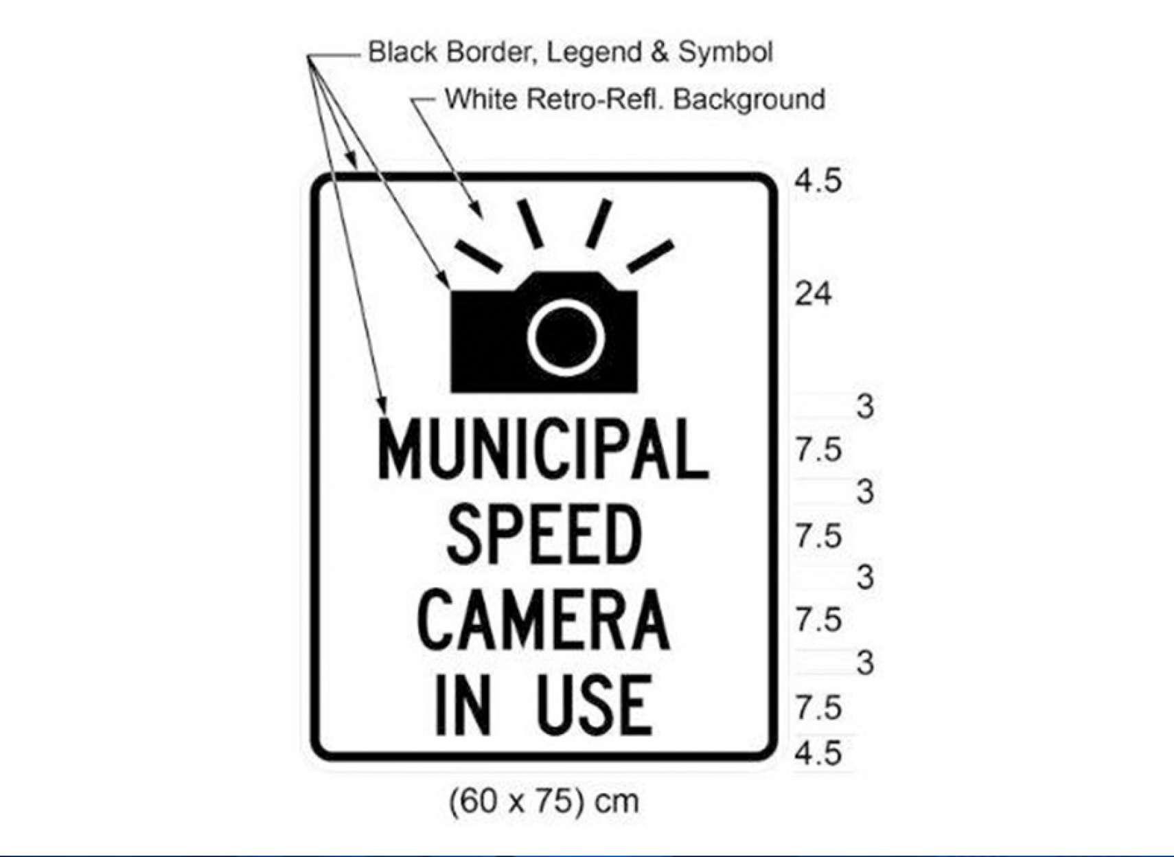 اخبار-تورنتو-با-تصویب-قانون-جدید-مراقب-دوربینهای-جدید-خلافی-رانندگی-باشید