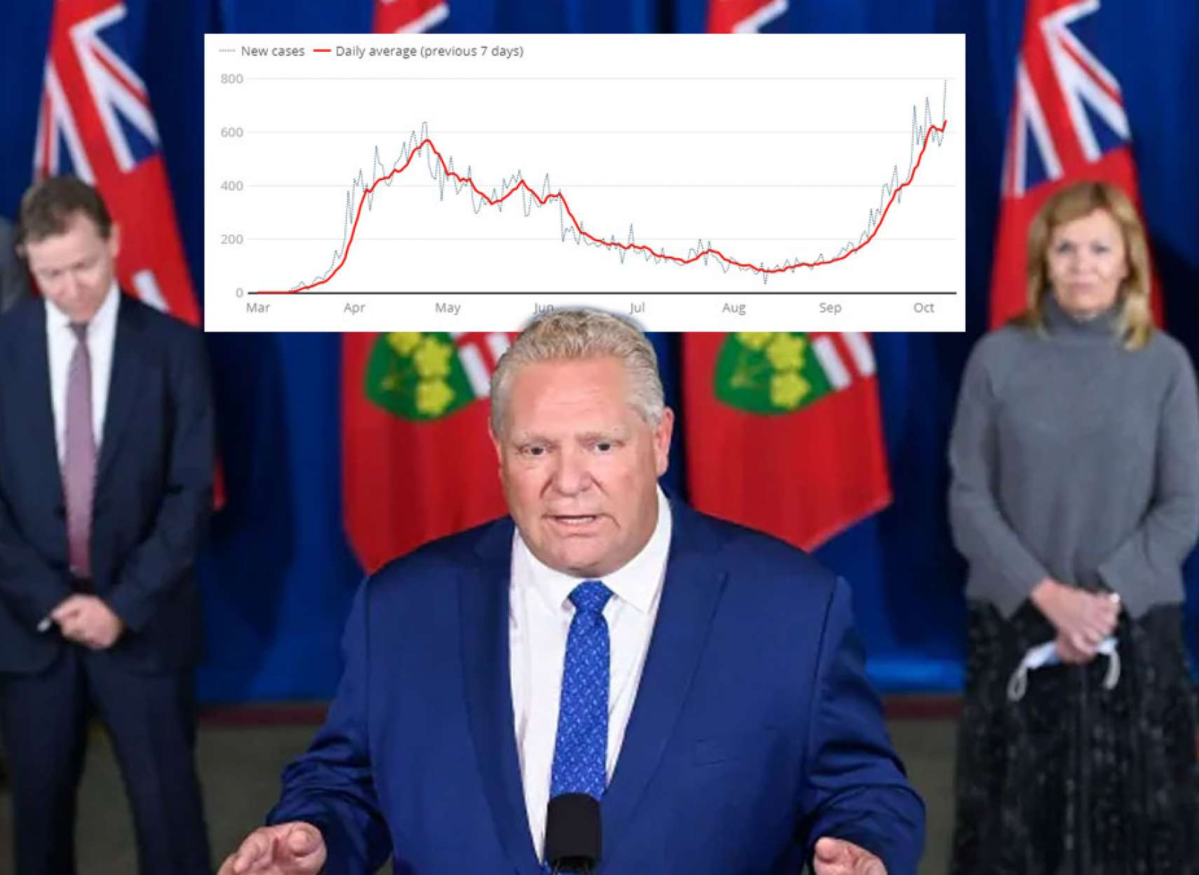 اخبار-تورنتو-جلسه-اضطراری-انتاریو-برای-بازگشت-به-مرحله-دوم-با-۹۳۹-مورد-جدید-کرونا