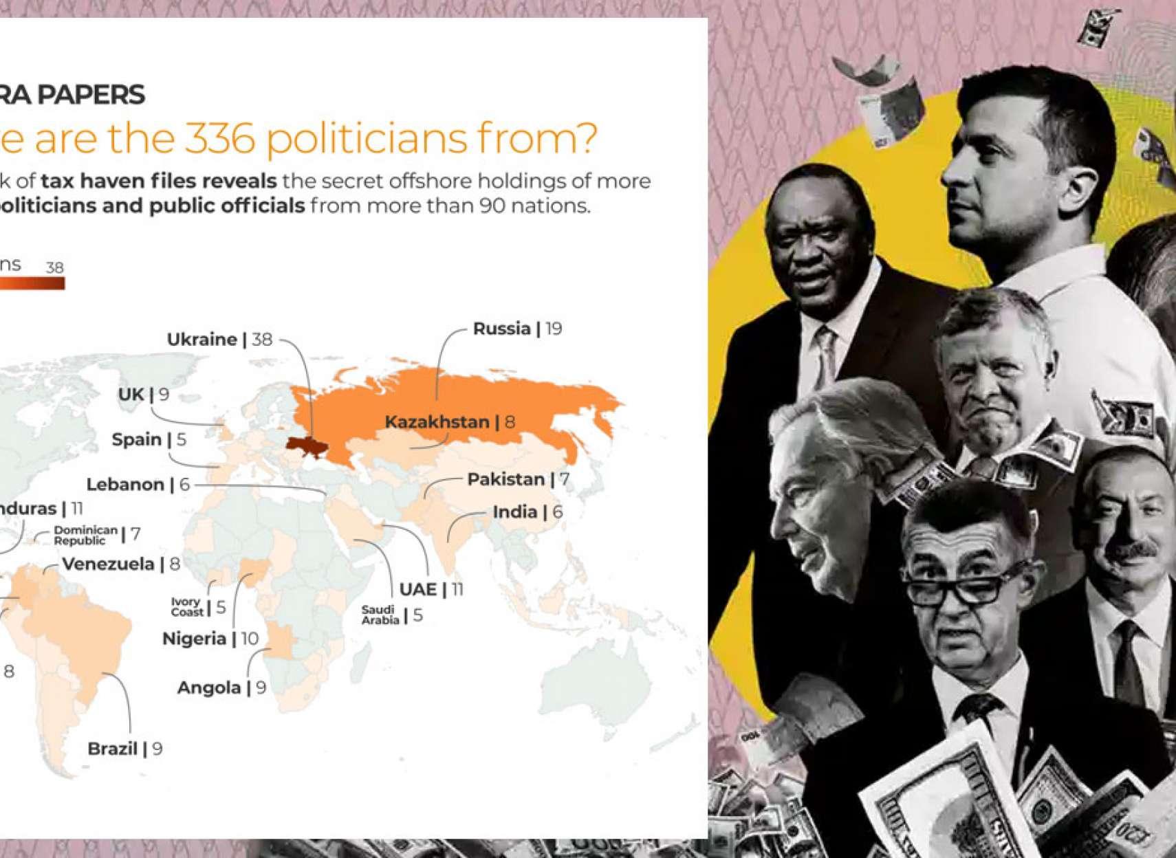 خبر-جهان-لیست-کامل-دزدان-مالیاتی-پاندورا-پادشاه-امیر-رئیس-جمهور-نخست-وزیر-نماینده-مجلس-خواننده-فوتبالی