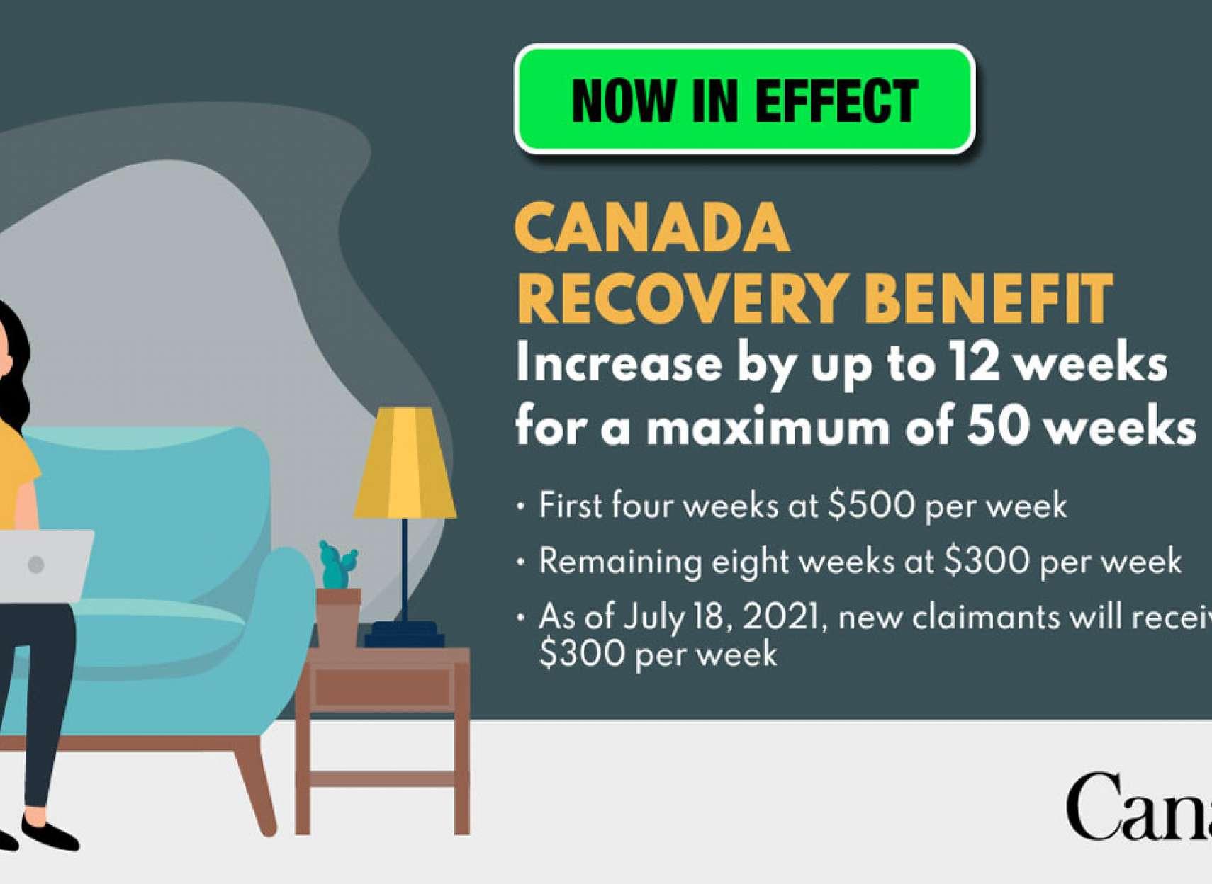خبر-کانادا-به-آرامی-کمک-های-کرونایش-را-۴۰-درصد-کاهش-داد-و-به-زمان-افزود
