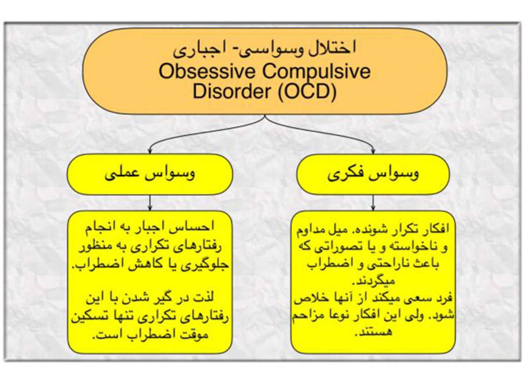 روانشناسی-داعی-وسواس