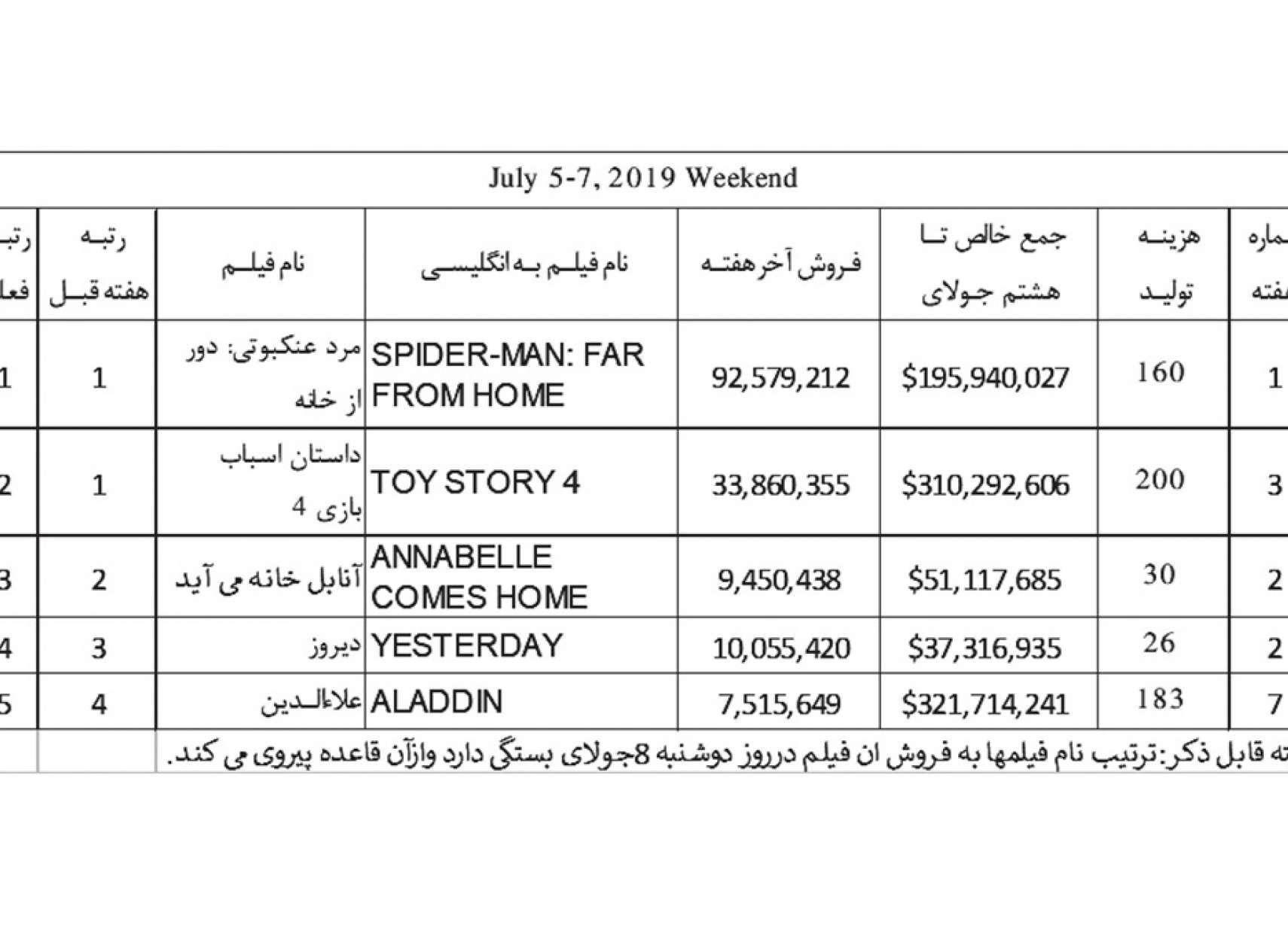 فیلم-ناظمزاده-فیلمهایی-که-19-جولای-به-سینما-میآیند
