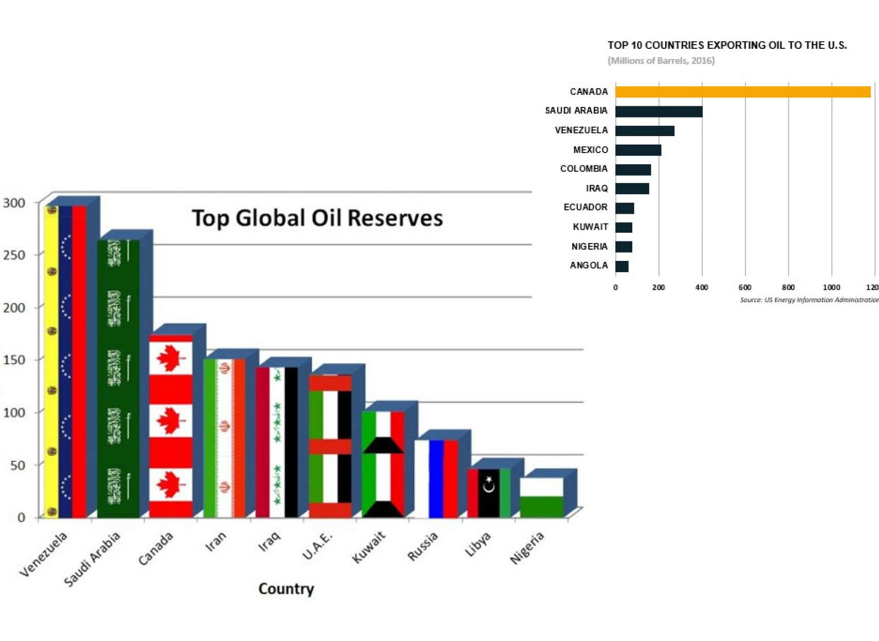 کانادا-آرش-آبادی-برخی-دیگر-از-ماجراهای-پشت-پرده-نفت-کانادا