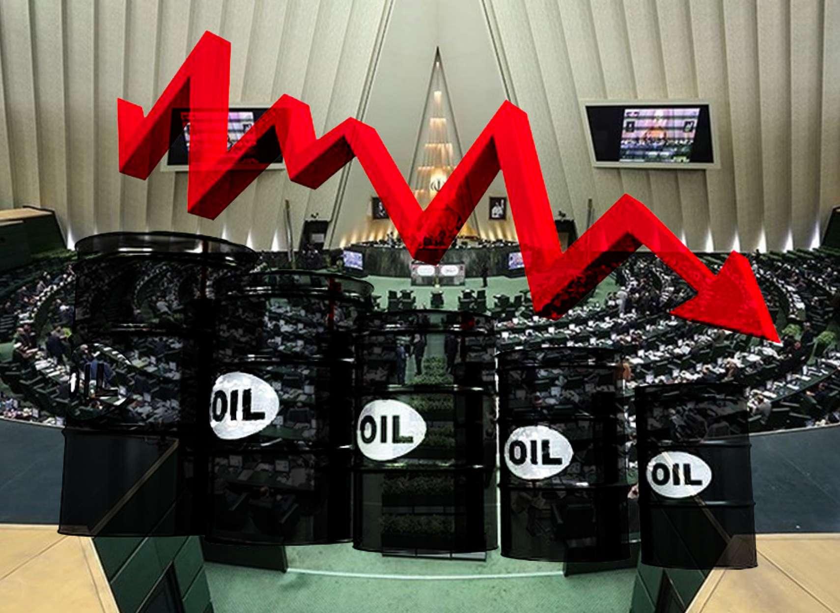 گزارش-تحلیلی-ایران-پیامدهای-سقوط-فروش-نفت-ایران-در-سال-99