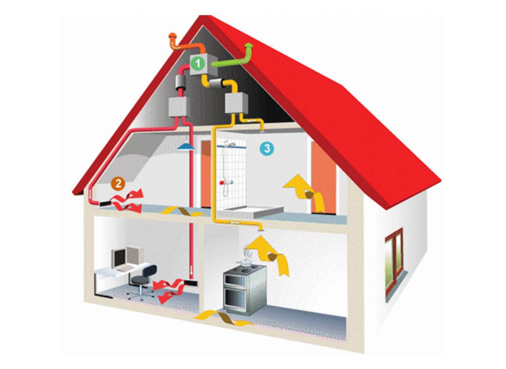 peiman-home-reduce-energy