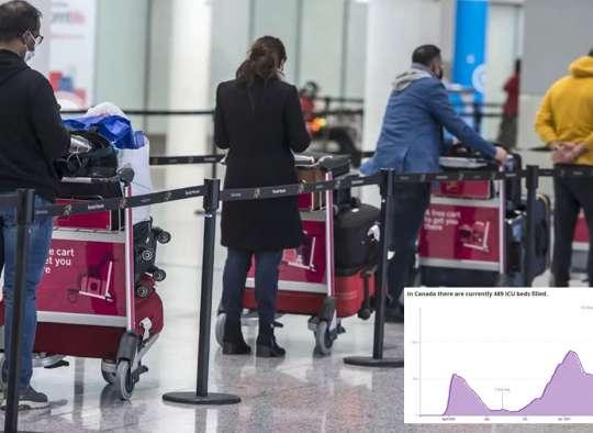 از-امشب-مرز-کانادا-به-روی-مسافران-دنیا-باز-می-شود-قوانین-جدید-چیستند
