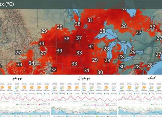 خبر-تورنتو-اعلان-وضعیت-هشدار-گرمای-هوا-از-فردا-در-تورنتو-اتاوا-مونترال-کبک-و-مرکز-کانادا