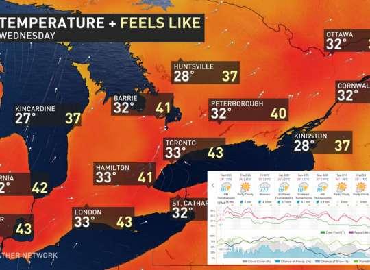خبر-کانادا-وضعیت-اضطراری-تورنتو-مونترال-طوفان-شدید-داغ-ترین-روز-سال-۴۲-درجه